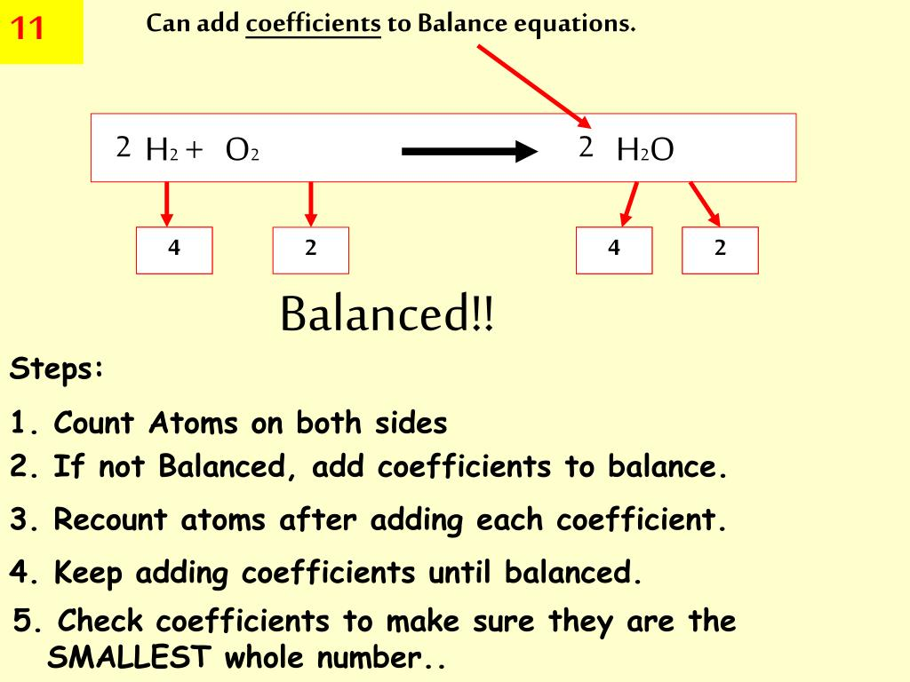 K N2 Balanced Equation