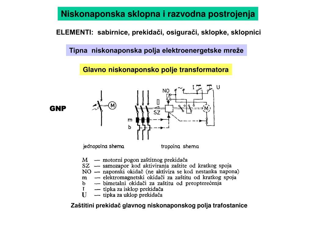 Elementi Elektroenergetskih Postrojenja