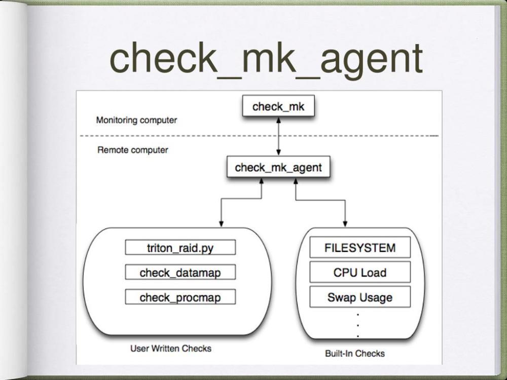 medium resolution of check mk agent