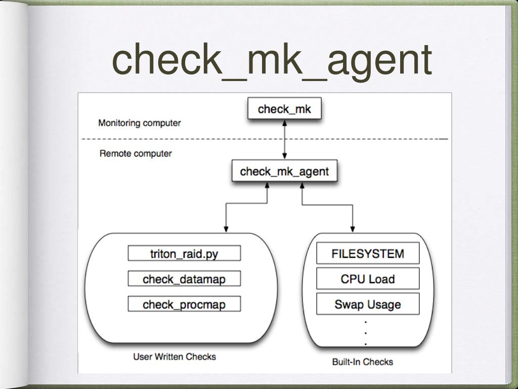 hight resolution of check mk agent