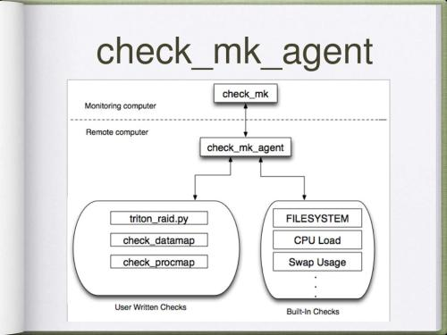 small resolution of check mk agent