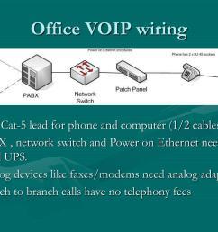 cat5 voip wiring [ 1024 x 768 Pixel ]