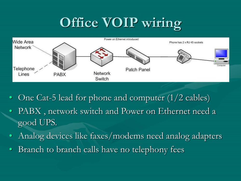 medium resolution of cat5 voip wiring