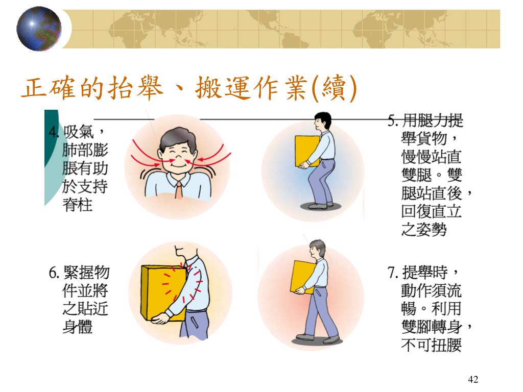 PPT - 人因工程危害 PowerPoint Presentation, free download - ID:3366001