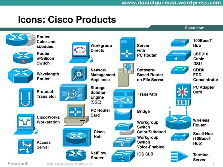 ppt icons cisco products