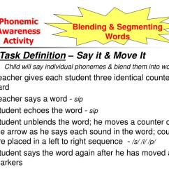 Blending And Segmenting Phonemes Worksheets   Printable Worksheets and  Activities for Teachers [ 768 x 1024 Pixel ]