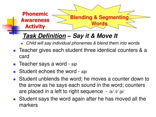 small resolution of Blending And Segmenting Phonemes Worksheets   Printable Worksheets and  Activities for Teachers