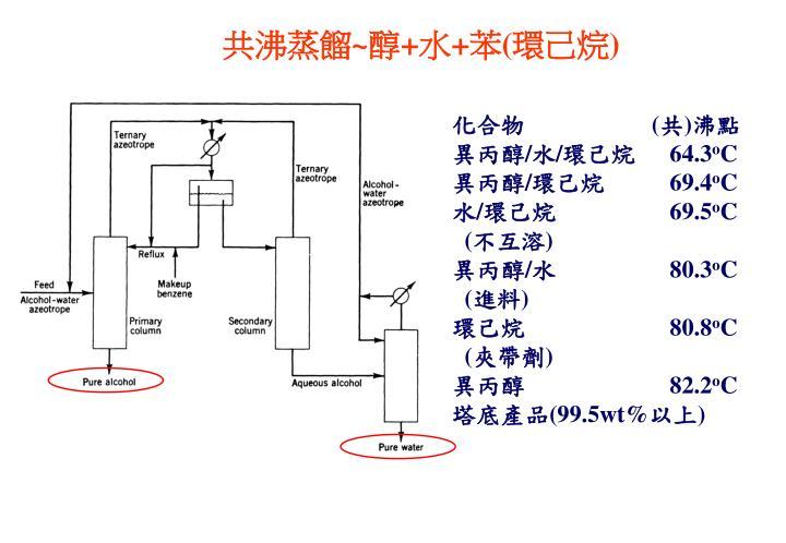 PPT - 高效率蒸餾技術 PowerPoint Presentation - ID:3417366