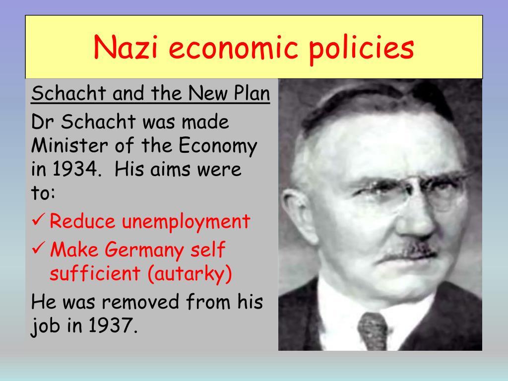 Germany Economic Policies