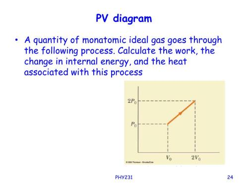 small resolution of pv diagram a quantity of monatomic ideal gas goes through the following process calculate the work the change in internal energy and the heat