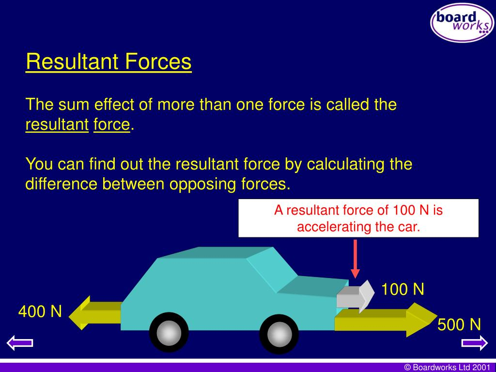 Definition Of Resultant Force Ks3