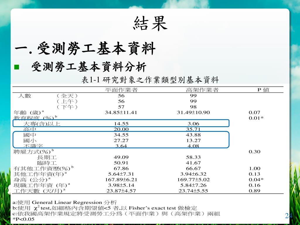 PPT - 高架作業勞工疲勞與生理狀況評估 PowerPoint Presentation - ID:3519167