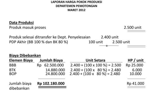 Contoh Soal Laporan Harga Pokok Produksi 2 Departemen Contoh Soal Terbaru Cute766