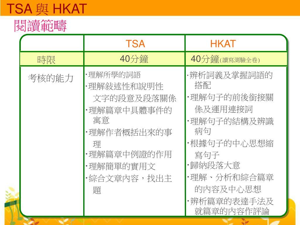 PPT - 中一入學前香港學科測驗 模擬試題分析及評估服務 PowerPoint Presentation - ID:3545494
