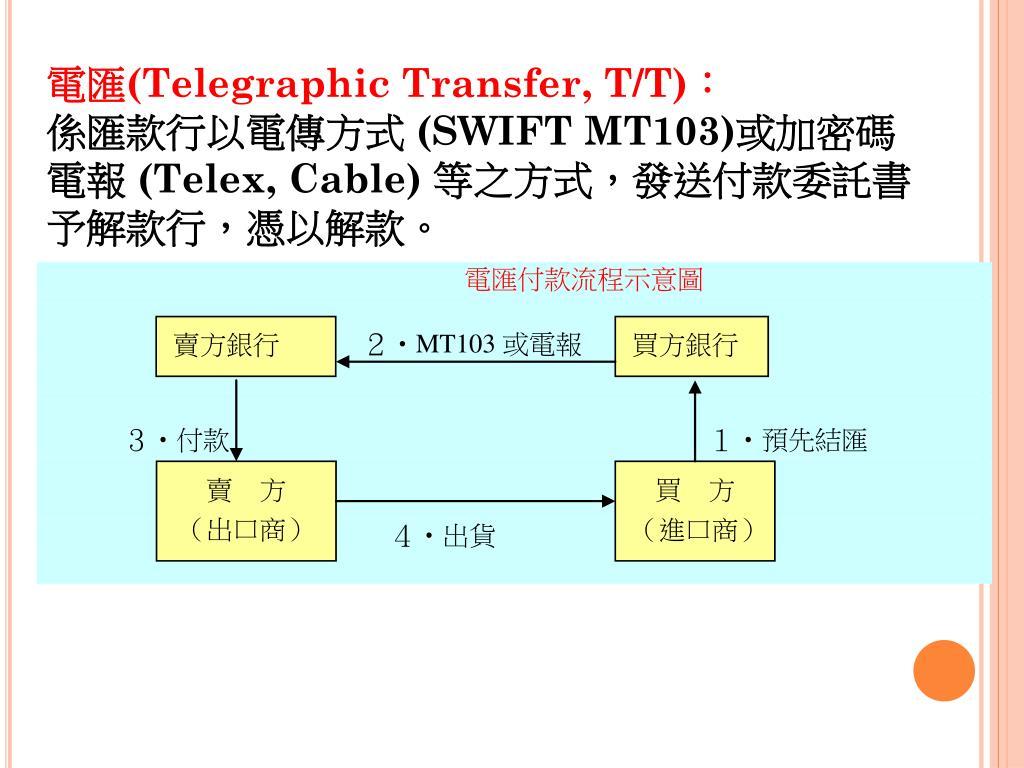 PPT - 第一章 國際金融與匯兌概論 PowerPoint Presentation - ID:3581904