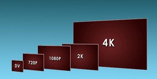 4K分辨率-基礎知識-電影學院