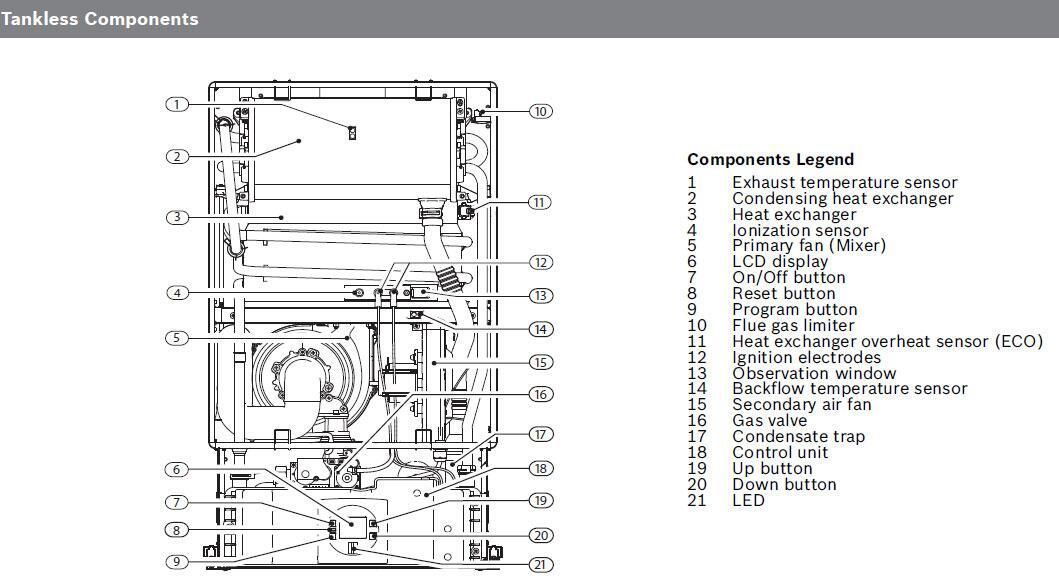 Bosch Therm C1210ES 18