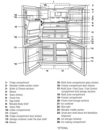 Ice Maker Connection Diagram Mixer Diagram wiring diagram
