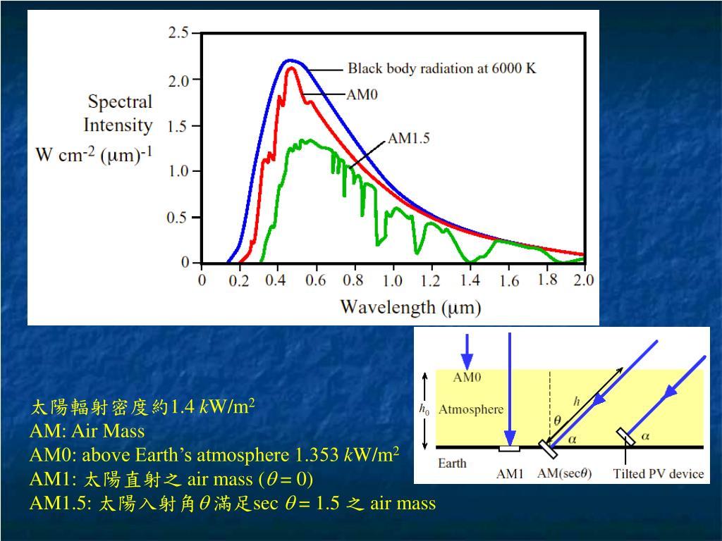 PPT - 光偵測器 Photodetectors PowerPoint Presentation, free download - ID:3619496