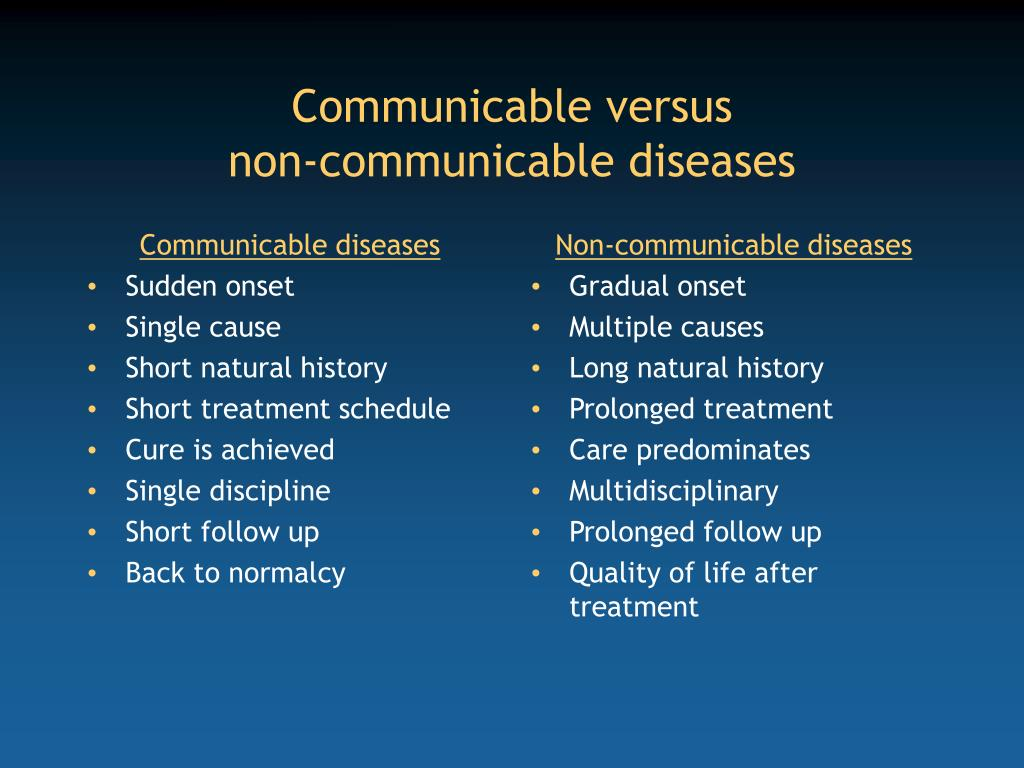 List Of Communicable Diseases