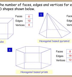 Verticies Worksheet   Printable Worksheets and Activities for Teachers [ 768 x 1024 Pixel ]