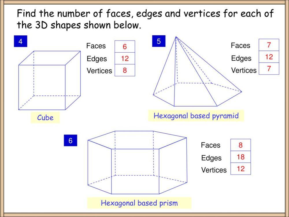medium resolution of Verticies Worksheet   Printable Worksheets and Activities for Teachers