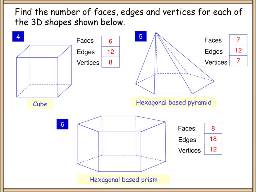 hight resolution of Verticies Worksheet   Printable Worksheets and Activities for Teachers