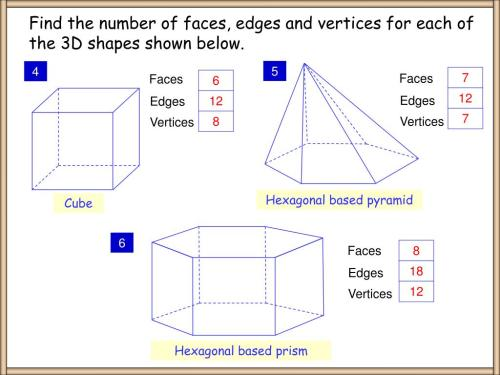 small resolution of Verticies Worksheet   Printable Worksheets and Activities for Teachers