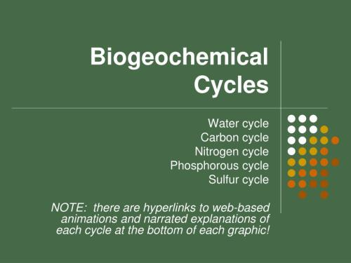 small resolution of biogeochemical cycles powerpoint ppt presentation