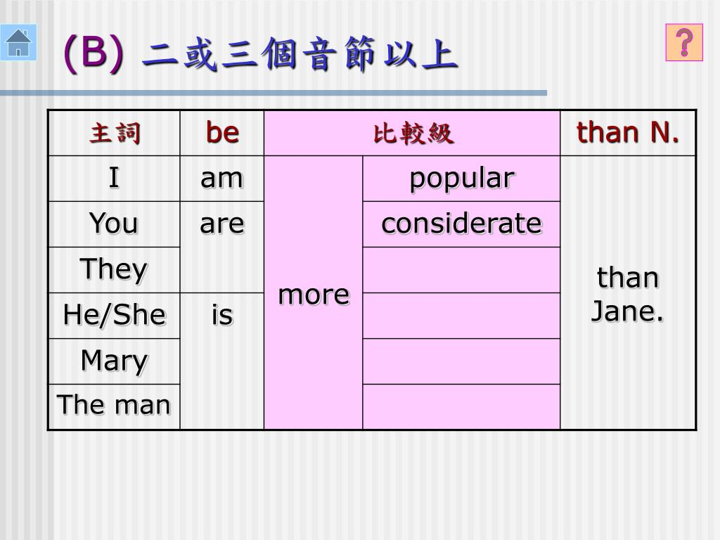 PPT - Lesson 5 They need to be more considerate! PowerPoint Presentation - ID:3719744