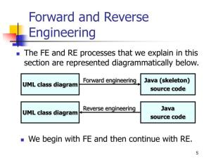 PPT  Forward and Reverse Engineering PowerPoint