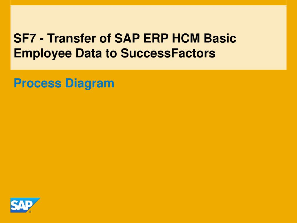 hight resolution of sf7 transfer of sap erp hcm basic employee data to successfactors n