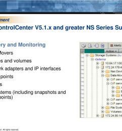 management emc controlcenter  [ 1024 x 768 Pixel ]