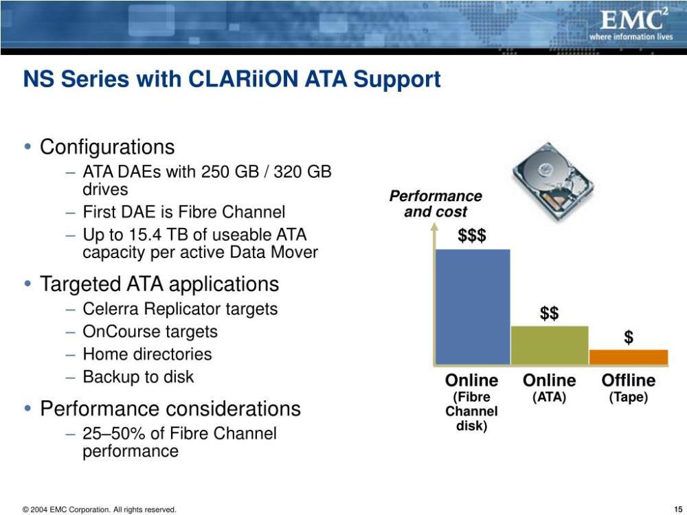 medium resolution of performance and