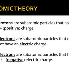 atomic theory protons are subatomic particles that have a 1 positive charge neutrons are subatomic particles that do not have an electric charge  [ 1024 x 768 Pixel ]