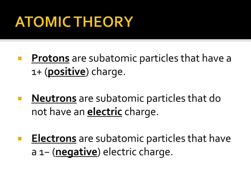 medium resolution of atomic theory protons are subatomic particles that have a 1 positive charge neutrons are subatomic particles that do not have an electric charge