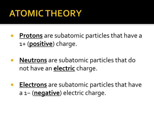 small resolution of atomic theory protons are subatomic particles that have a 1 positive charge neutrons are subatomic particles that do not have an electric charge