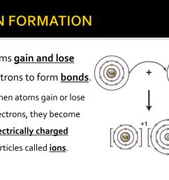 ion formation atoms gain and lose electrons to form bonds when atoms gain or lose electrons they become electrically charged particles called ions  [ 1024 x 768 Pixel ]