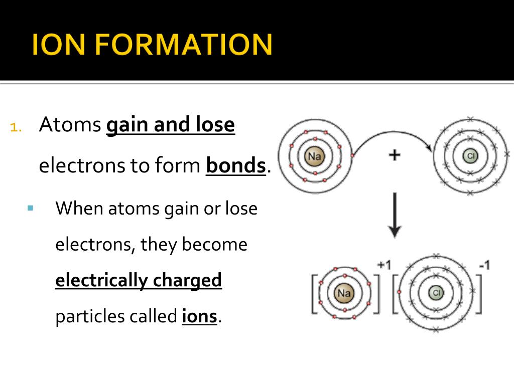 hight resolution of ion formation atoms gain and lose electrons to form bonds when atoms gain or lose electrons they become electrically charged particles called ions