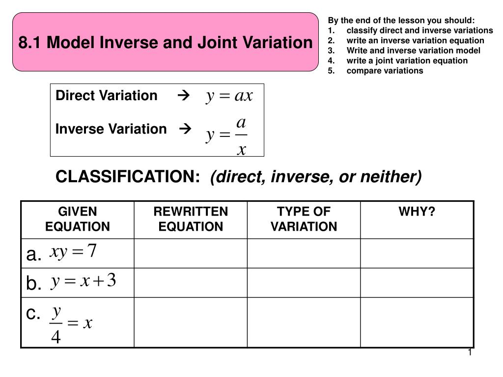 Joint Variation Equation