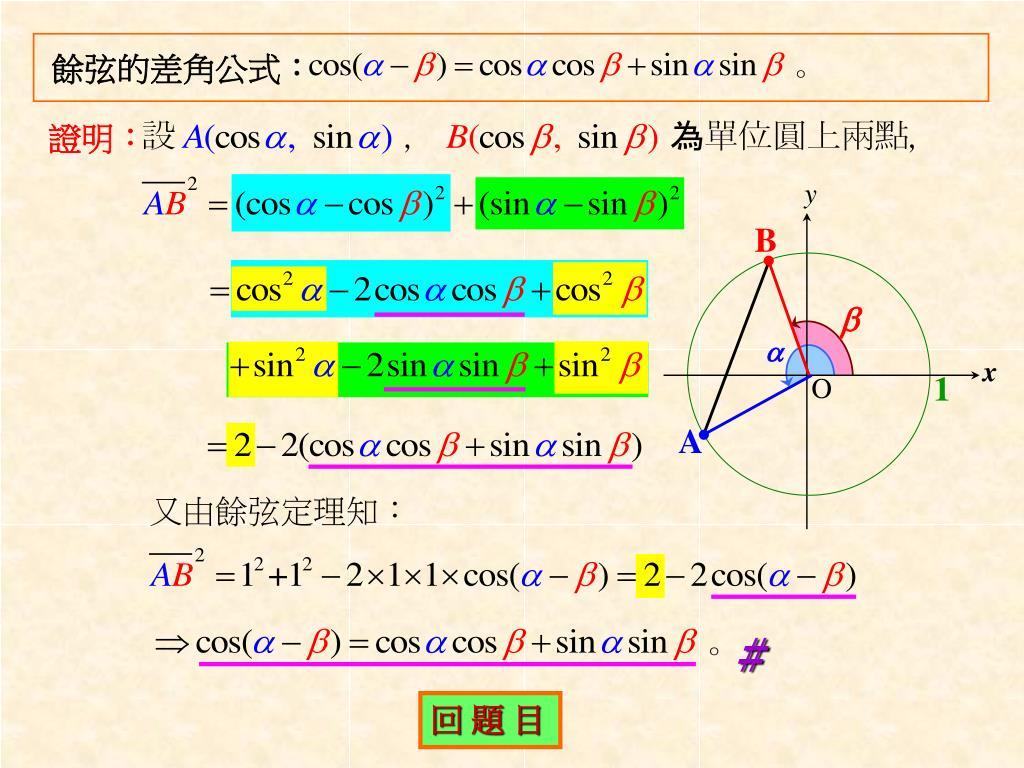 PPT - 重點一, b,除了國 中學過的「綜合法」, 第三章三角函數的性質,廣義角的三角函數 PowerPoint Presentation - ID:3836142