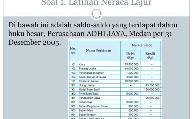 Contoh Soal Neraca Lajur Perusahaan Jasa Contoh Soal Terbaru Dokter Andalan