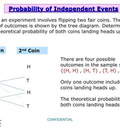 probability of independent events suppose an experiment involves flipping two fair coins the sample space of outcomes is shown by the tree diagram  [ 1024 x 768 Pixel ]