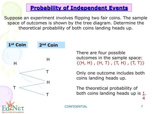 small resolution of probability of independent events suppose an experiment involves flipping two fair coins the sample space of outcomes is shown by the tree diagram