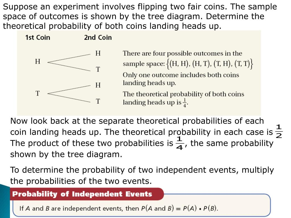 hight resolution of the sample space of outcomes is shown by the tree diagram determine the theoretical probability of both coins landing heads up