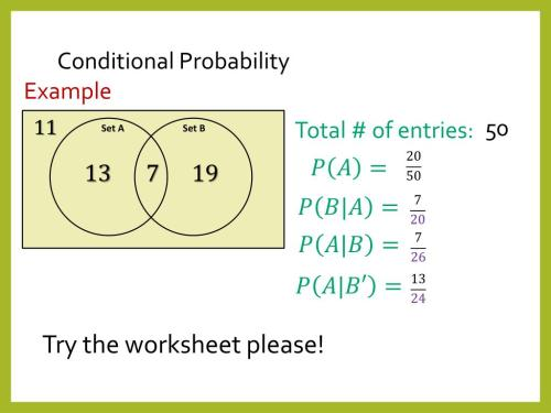 small resolution of conditional probability