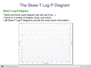 PPT  Introduction to Thermodynamic Diagrams PowerPoint