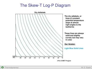 PPT  Introduction to Thermodynamic Diagrams PowerPoint