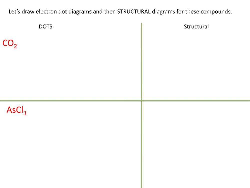 medium resolution of  diagrams for these compounds dots structural co2 ascl3