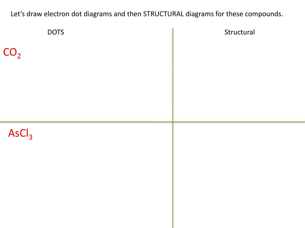 hight resolution of  diagrams for these compounds dots structural co2 ascl3